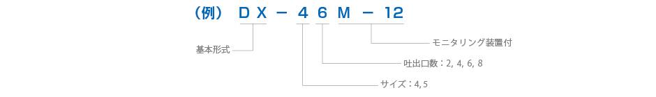 形式記号説明