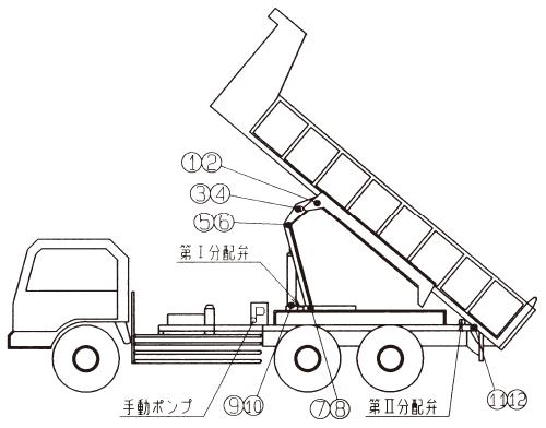 10 t ダンプカー装着例
